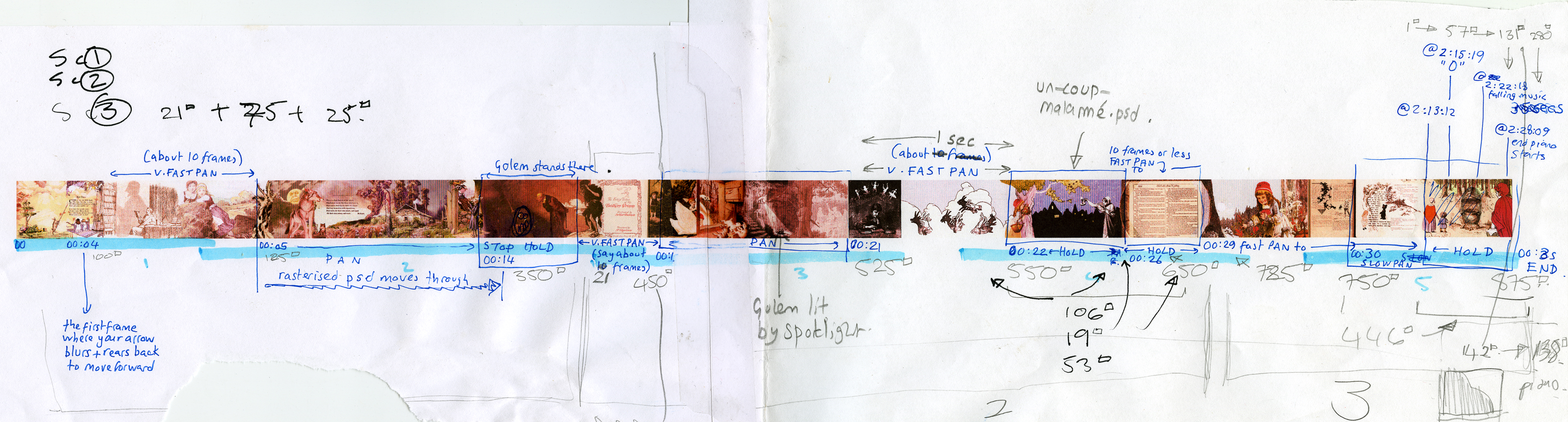 Editing timeline for The Golem